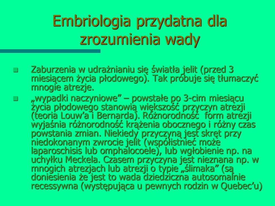 Embriologia przydatna dla zrozumienia wady Zaburzenia w udrażnianiu się światła jelit (przed 3 miesiącem życia płodowego). Tak próbuje się tłumaczyć m