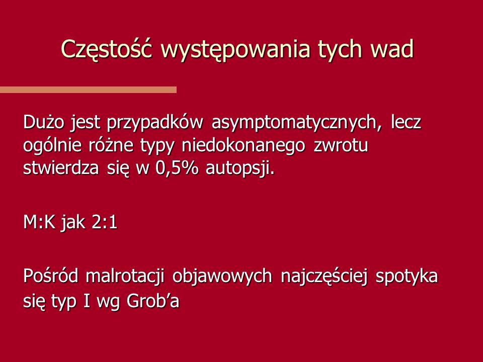 Częstość występowania tych wad Dużo jest przypadków asymptomatycznych, lecz ogólnie różne typy niedokonanego zwrotu stwierdza się w 0,5% autopsji. M:K