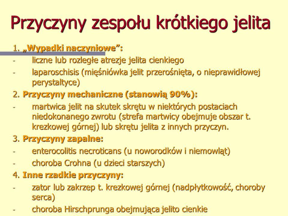 """Przyczyny zespołu krótkiego jelita 1. """"Wypadki naczyniowe"""": - liczne lub rozległe atrezje jelita cienkiego - laparoschisis (mięśniówka jelit przerośni"""