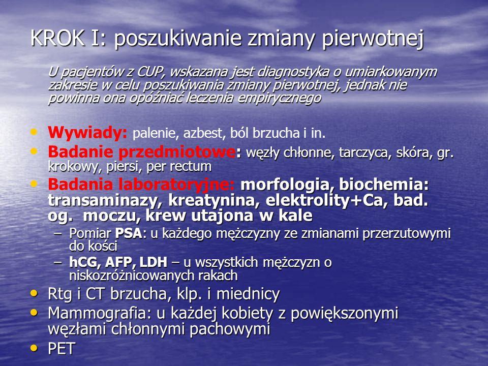 KROK I: poszukiwanie zmiany pierwotnej U pacjentów z CUP, wskazana jest diagnostyka o umiarkowanym zakresie w celu poszukiwania zmiany pierwotnej, jed