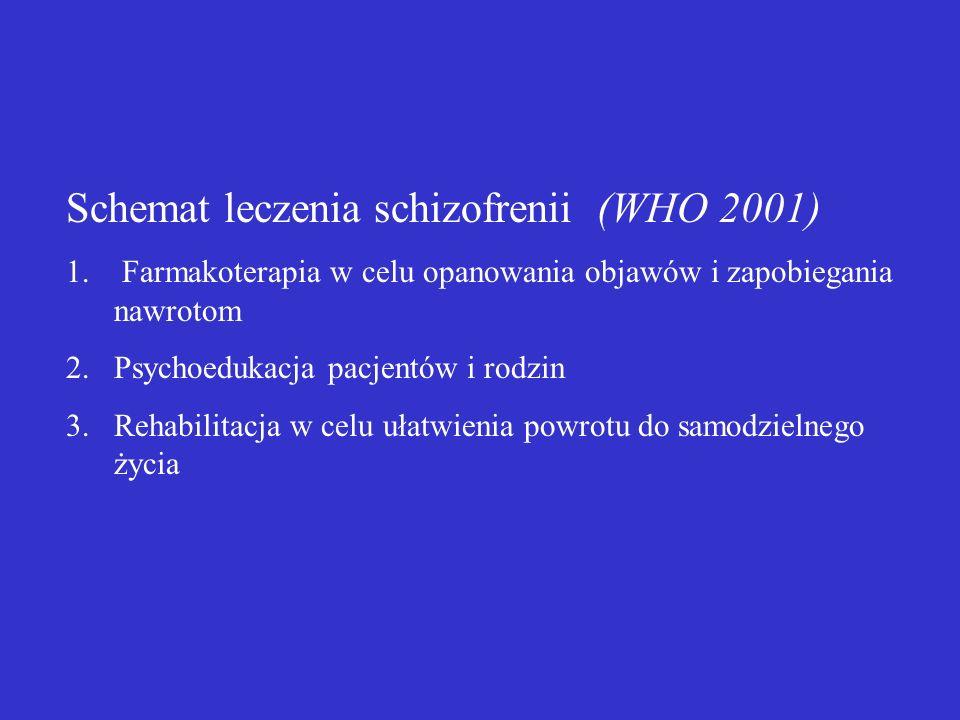 Schemat leczenia schizofrenii (WHO 2001) 1.