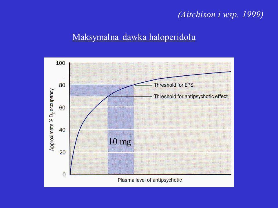 (Aitchison i wsp. 1999) Maksymalna dawka haloperidolu 10 mg