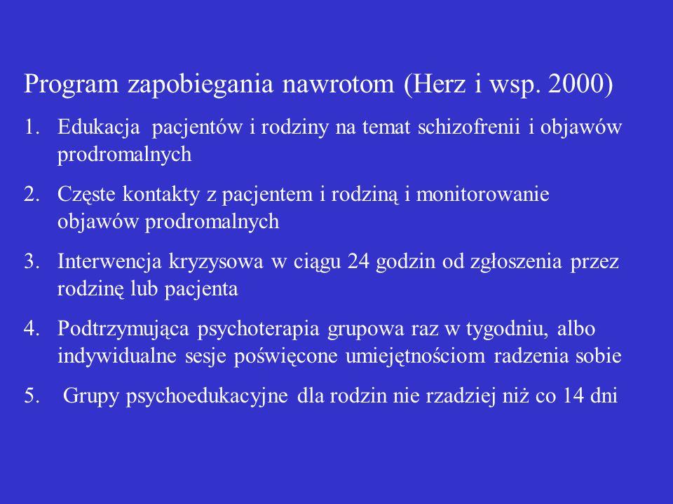 Program zapobiegania nawrotom (Herz i wsp.