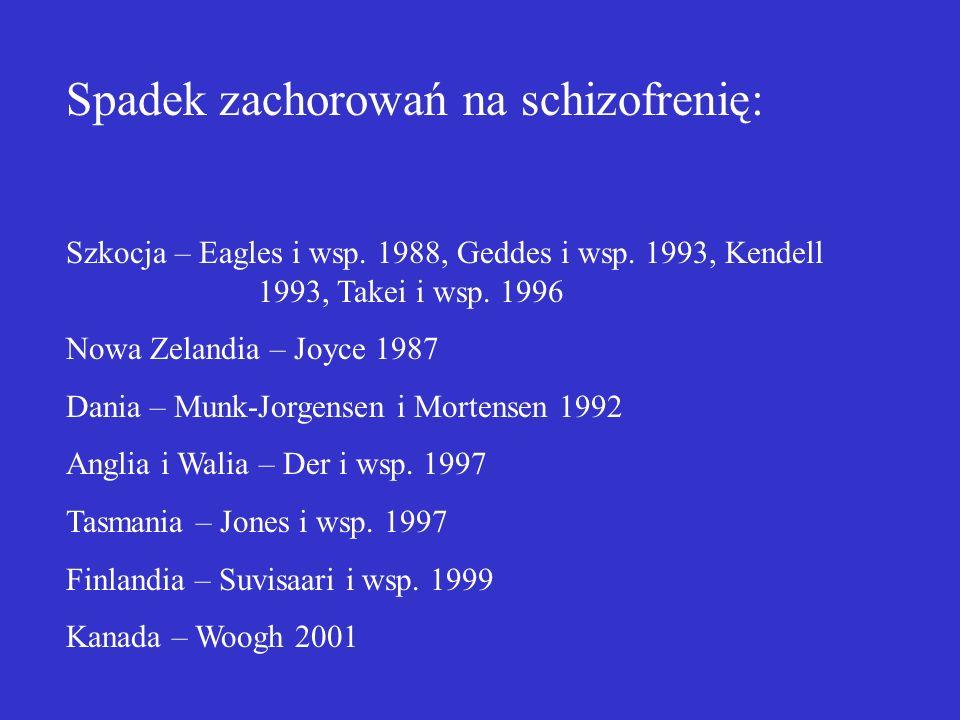 Spadek zachorowań na schizofrenię: Szkocja – Eagles i wsp.
