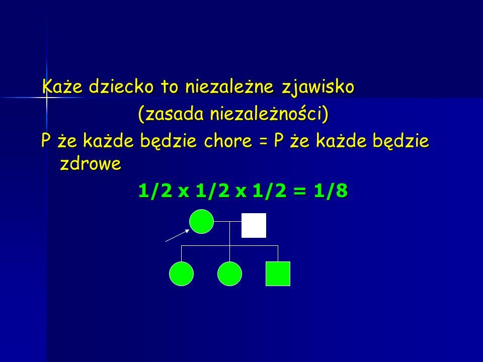 Każe dziecko to niezależne zjawisko (zasada niezależności) P że każde będzie chore = P że każde będzie zdrowe 1/2 x 1/2 x 1/2 = 1/8