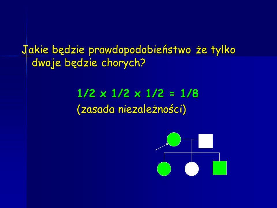 Jakie będzie prawdopodobieństwo że tylko dwoje będzie chorych? 1/2 x 1/2 x 1/2 = 1/8 (zasada niezależności)