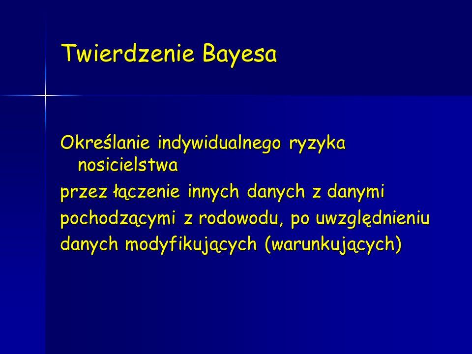 Twierdzenie Bayesa Określanie indywidualnego ryzyka nosicielstwa przez łączenie innych danych z danymi pochodzącymi z rodowodu, po uwzględnieniu danyc