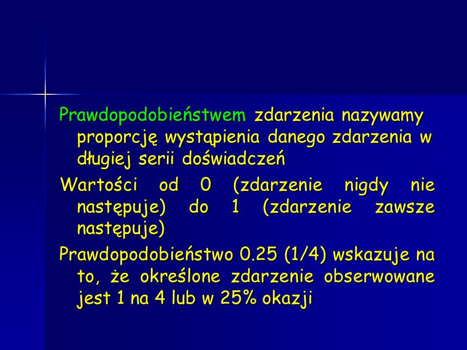 Zasady prawdopodobieństwa Zasada addycyjności Jeśli dwa zjawiska wykluczają się wzajemnie, to prawdopodobieństwo (P) wystąpienia jednego lub drugiego jest sumą ich osobnych prawdopodobieństw wystąpienia P że kobieta w ciąży urodzi albo chłopca albo dziewczynkę1/2 + 1/2 = 1 P rzutu kostką 2 lub 3 podczas jednego rzutu1/6 + 1/6 = 1/3
