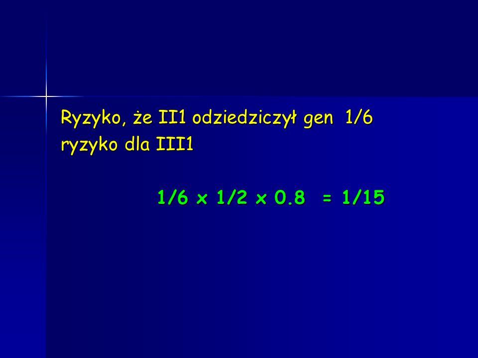 Ryzyko, że II1 odziedziczył gen 1/6 ryzyko dla III1 1/6 x 1/2 x 0.8 = 1/15