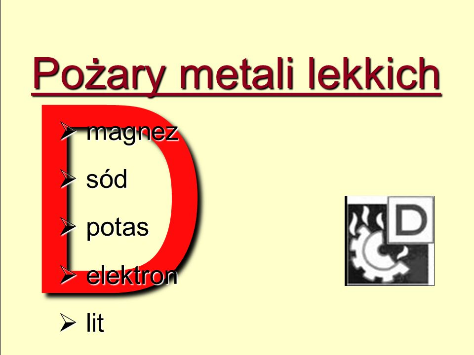 D Pożary metali lekkich magnez sód potas elektron lit