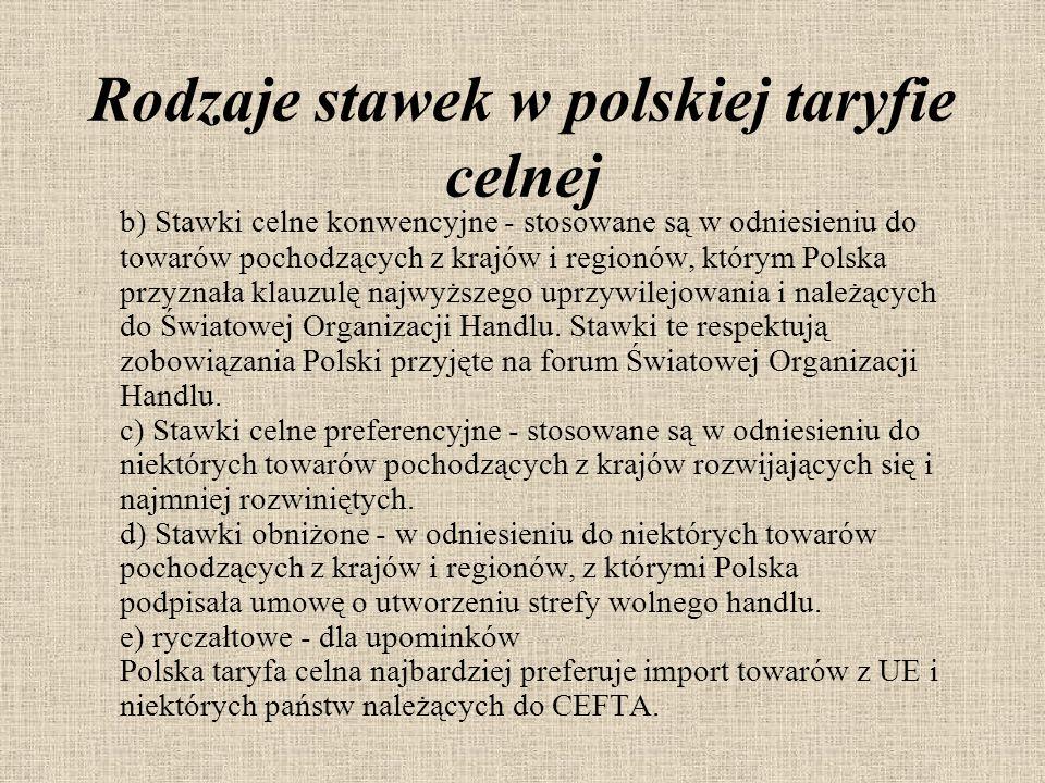 Rodzaje stawek w polskiej taryfie celnej b) Stawki celne konwencyjne - stosowane są w odniesieniu do towarów pochodzących z krajów i regionów, którym Polska przyznała klauzulę najwyższego uprzywilejowania i należących do Światowej Organizacji Handlu.