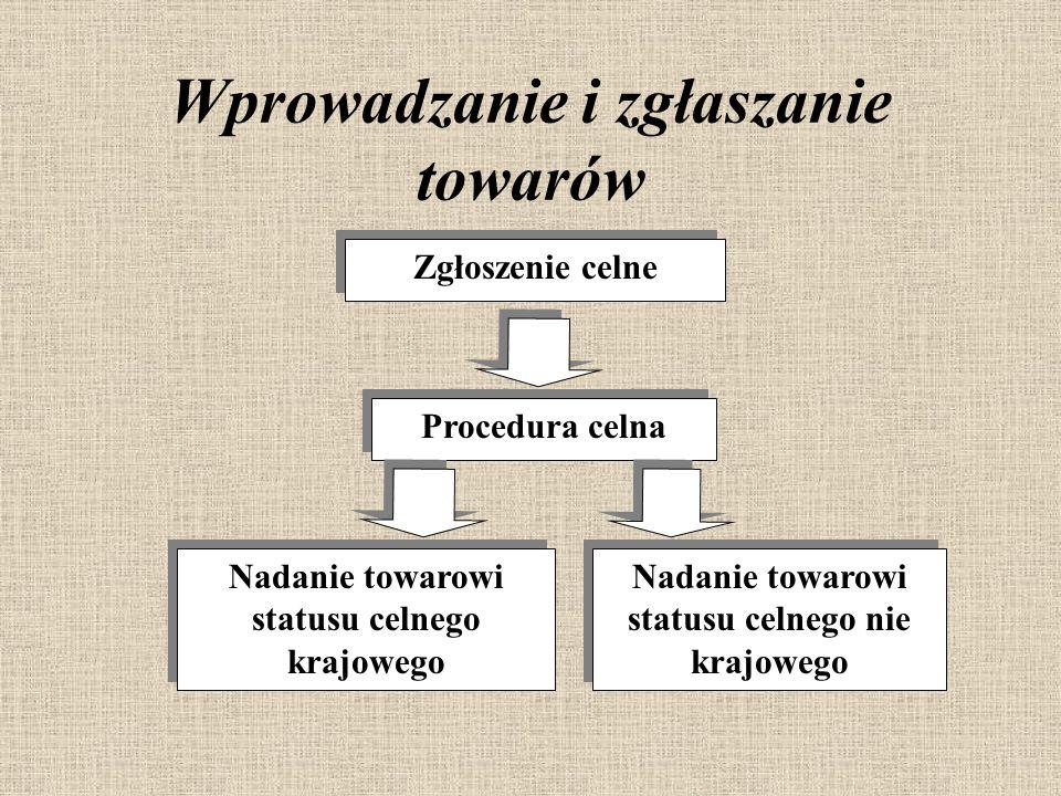 Wprowadzanie i zgłaszanie towarów Zgłoszenie celne Procedura celna Nadanie towarowi statusu celnego krajowego Nadanie towarowi statusu celnego nie kra