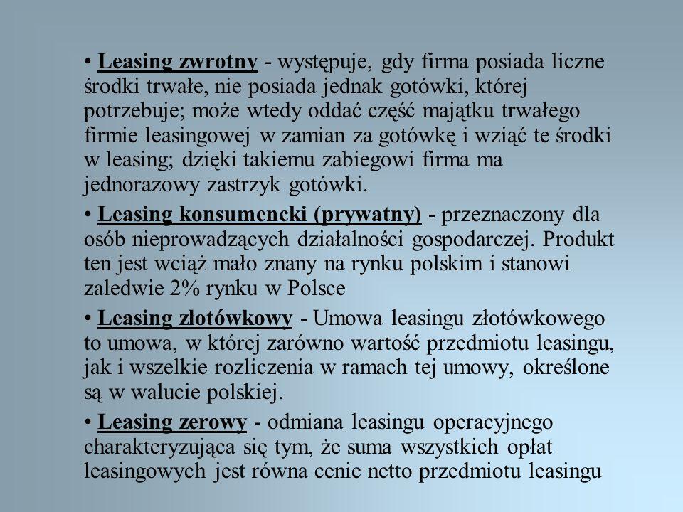 Leasing zwrotny - występuje, gdy firma posiada liczne środki trwałe, nie posiada jednak gotówki, której potrzebuje; może wtedy oddać część majątku trw