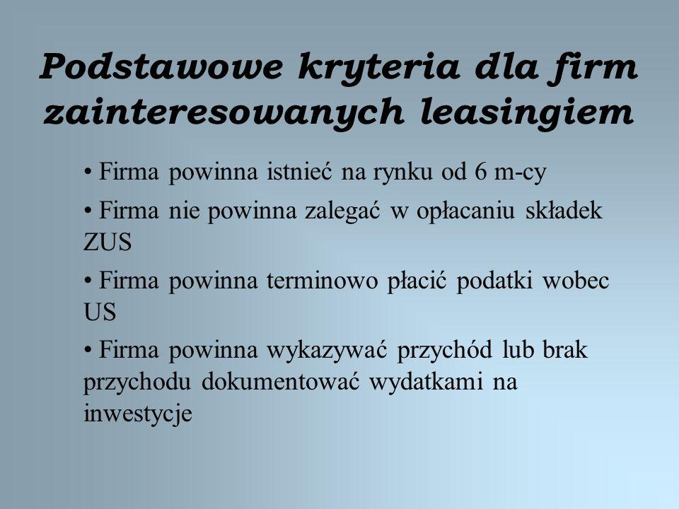 Podstawowe kryteria dla firm zainteresowanych leasingiem Firma powinna istnieć na rynku od 6 m-cy Firma nie powinna zalegać w opłacaniu składek ZUS Fi