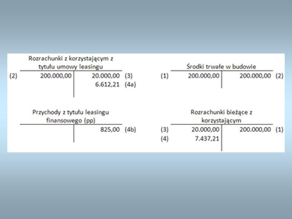 Przykład 2 Spółka X sprzedała Spółce Y maszynę za cenę sprzedaży netto 200.000,00 PLN ustaloną w wysokości wartości godziwej maszyny.