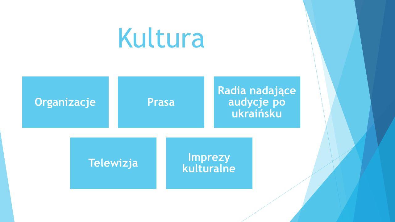 Kultura OrganizacjePrasa Radia nadające audycje po ukraińsku Telewizja Imprezy kulturalne