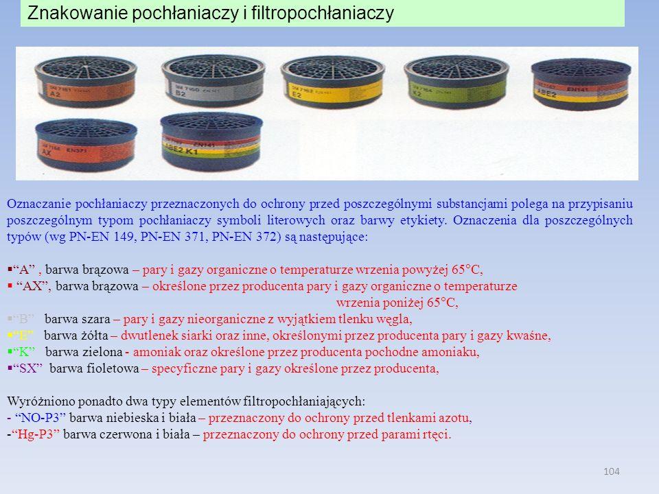 104 Oznaczanie pochłaniaczy przeznaczonych do ochrony przed poszczególnymi substancjami polega na przypisaniu poszczególnym typom pochłaniaczy symboli