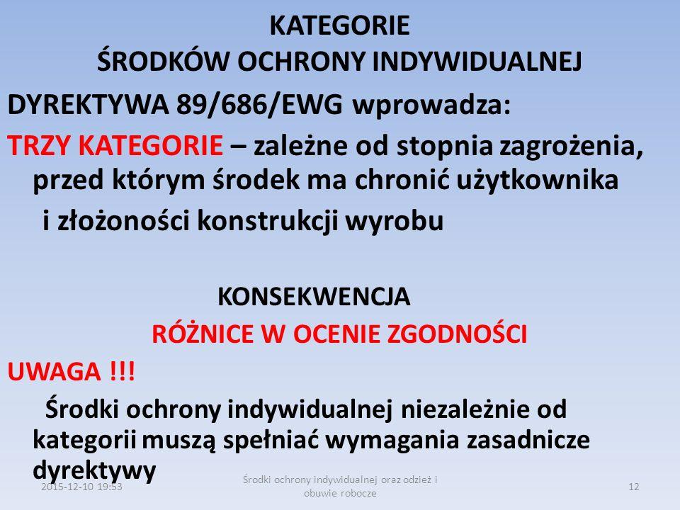 KATEGORIE ŚRODKÓW OCHRONY INDYWIDUALNEJ DYREKTYWA 89/686/EWG wprowadza: TRZY KATEGORIE – zależne od stopnia zagrożenia, przed którym środek ma chronić