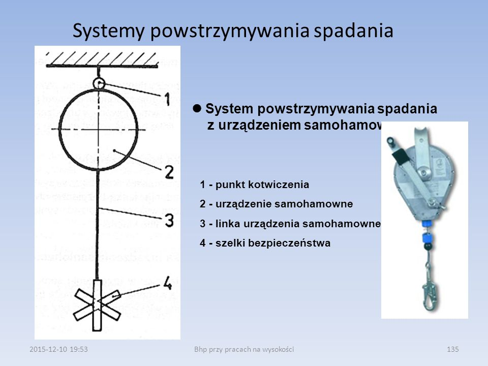 Systemy powstrzymywania spadania 2015-12-10 19:57Bhp przy pracach na wysokości135 1 - punkt kotwiczenia 2 - urządzenie samohamowne 3 - linka urządzeni