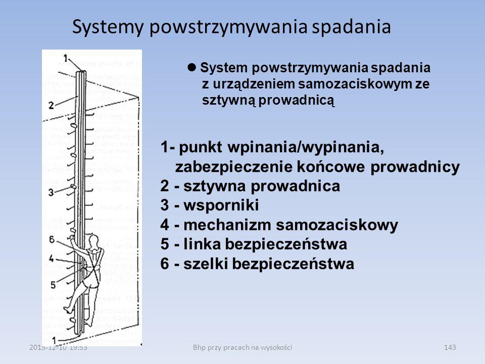 Systemy powstrzymywania spadania 2015-12-10 19:57Bhp przy pracach na wysokości143 1- punkt wpinania/wypinania, zabezpieczenie końcowe prowadnicy 2 - s