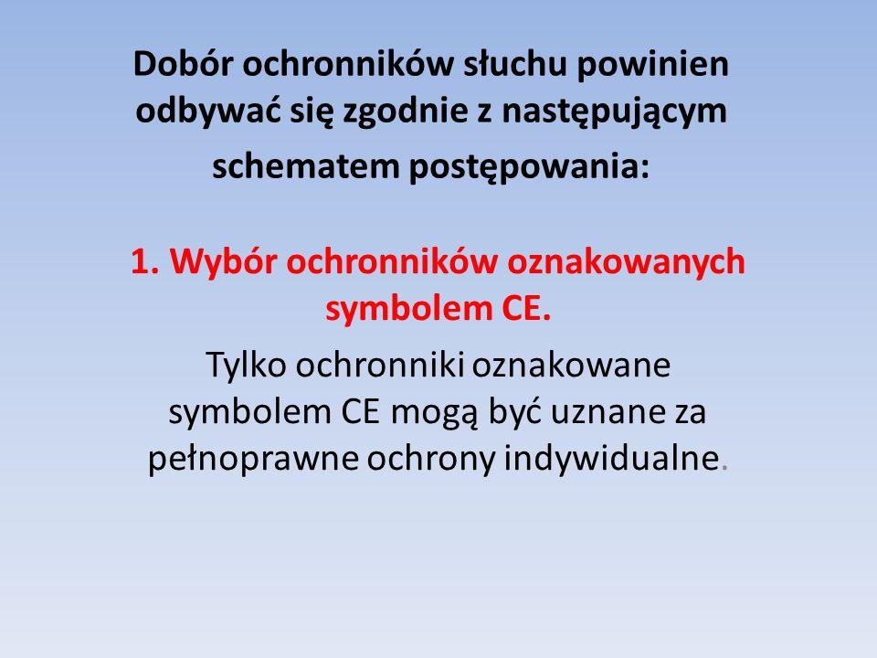 Dobór ochronników słuchu powinien odbywać się zgodnie z następującym schematem postępowania: 1. Wybór ochronników oznakowanych symbolem CE. Tylko ochr