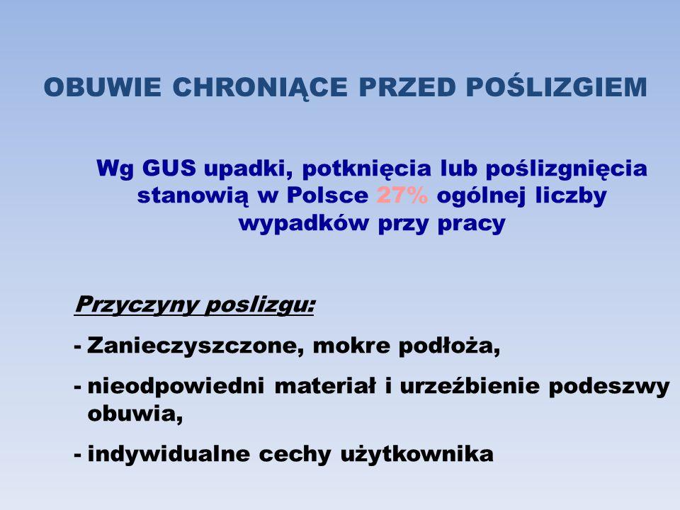 OBUWIE CHRONIĄCE PRZED POŚLIZGIEM Wg GUS upadki, potknięcia lub poślizgnięcia stanowią w Polsce 27% ogólnej liczby wypadków przy pracy Przyczyny posli