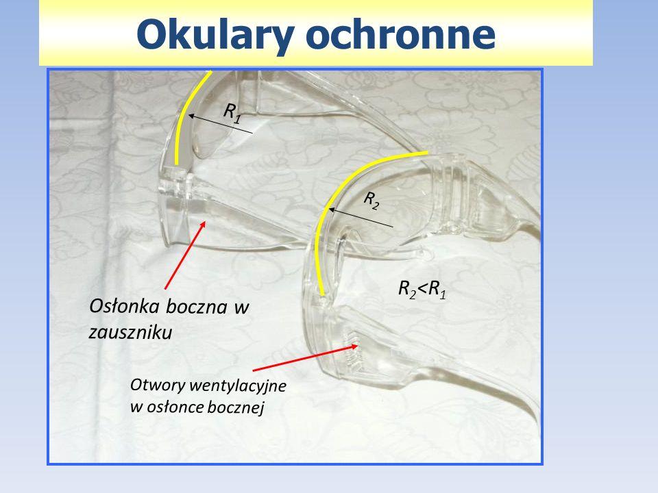Otwory wentylacyjne w osłonce bocznej Osłonka boczna w zauszniku R1R1 R2R2 R2<R1R2<R1