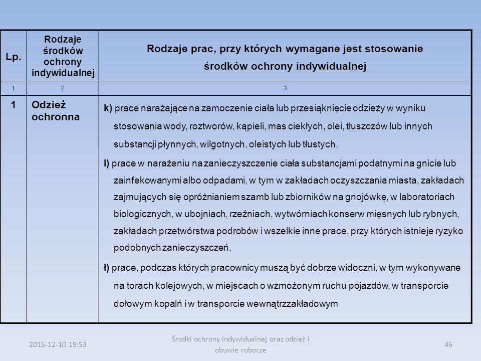 2015-12-10 19:57 Środki ochrony indywidualnej oraz odzież i obuwie robocze 46 Lp. Rodzaje środków ochrony indywidualnej Rodzaje prac, przy których wym