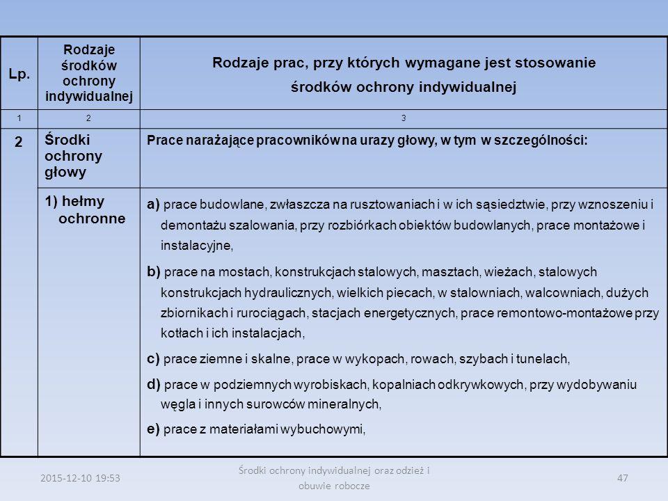 2015-12-10 19:57 Środki ochrony indywidualnej oraz odzież i obuwie robocze 47 Lp. Rodzaje środków ochrony indywidualnej Rodzaje prac, przy których wym