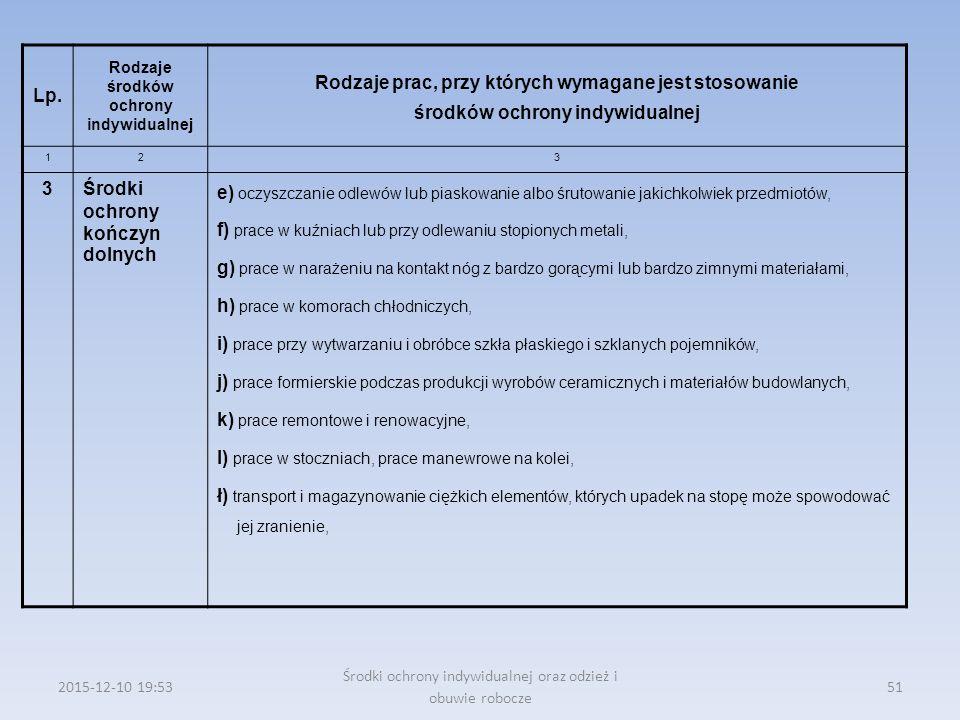 2015-12-10 19:57 Środki ochrony indywidualnej oraz odzież i obuwie robocze 51 Lp. Rodzaje środków ochrony indywidualnej Rodzaje prac, przy których wym