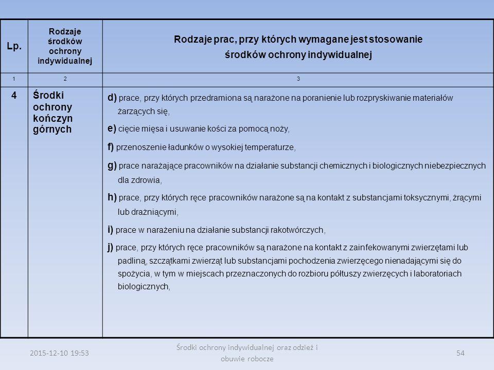 2015-12-10 19:57 Środki ochrony indywidualnej oraz odzież i obuwie robocze 54 Lp. Rodzaje środków ochrony indywidualnej Rodzaje prac, przy których wym