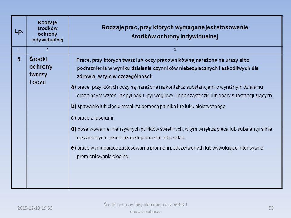2015-12-10 19:57 Środki ochrony indywidualnej oraz odzież i obuwie robocze 56 Lp. Rodzaje środków ochrony indywidualnej Rodzaje prac, przy których wym