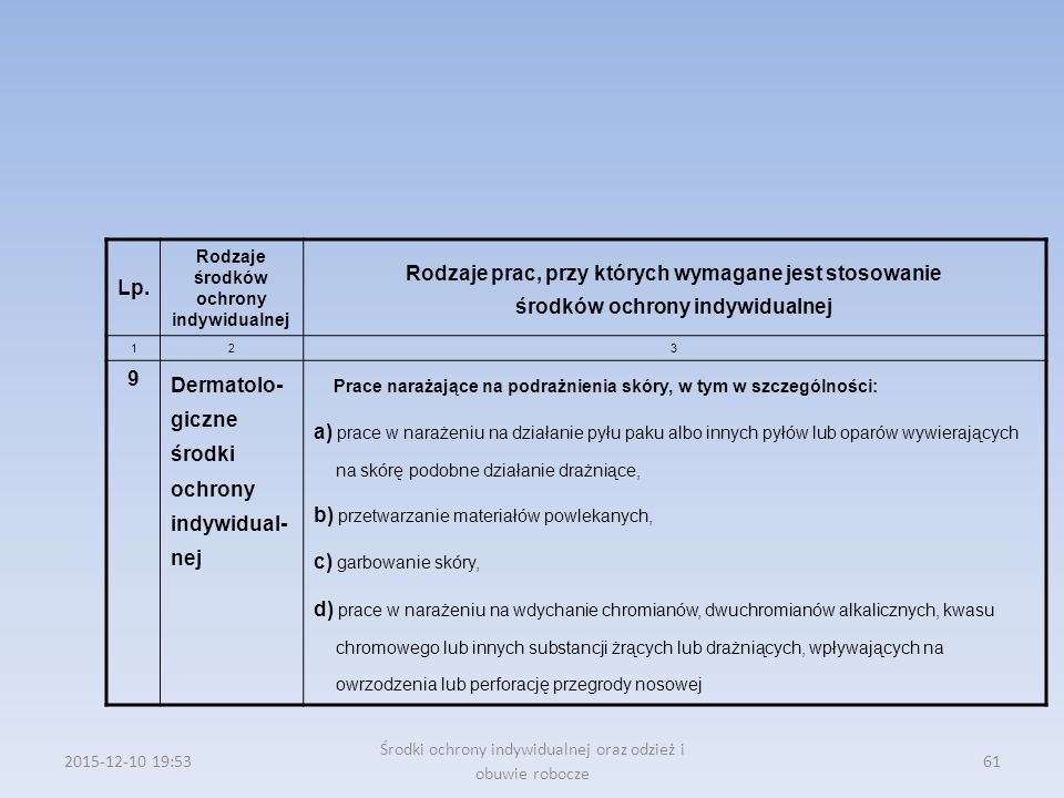 2015-12-10 19:57 Środki ochrony indywidualnej oraz odzież i obuwie robocze 61 Lp. Rodzaje środków ochrony indywidualnej Rodzaje prac, przy których wym
