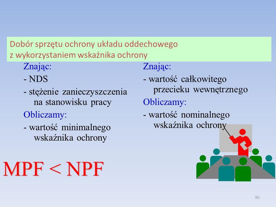 90 Dobór sprzętu ochrony układu oddechowego z wykorzystaniem wskaźnika ochrony Znając: - NDS - stężenie zanieczyszczenia na stanowisku pracy Obliczamy