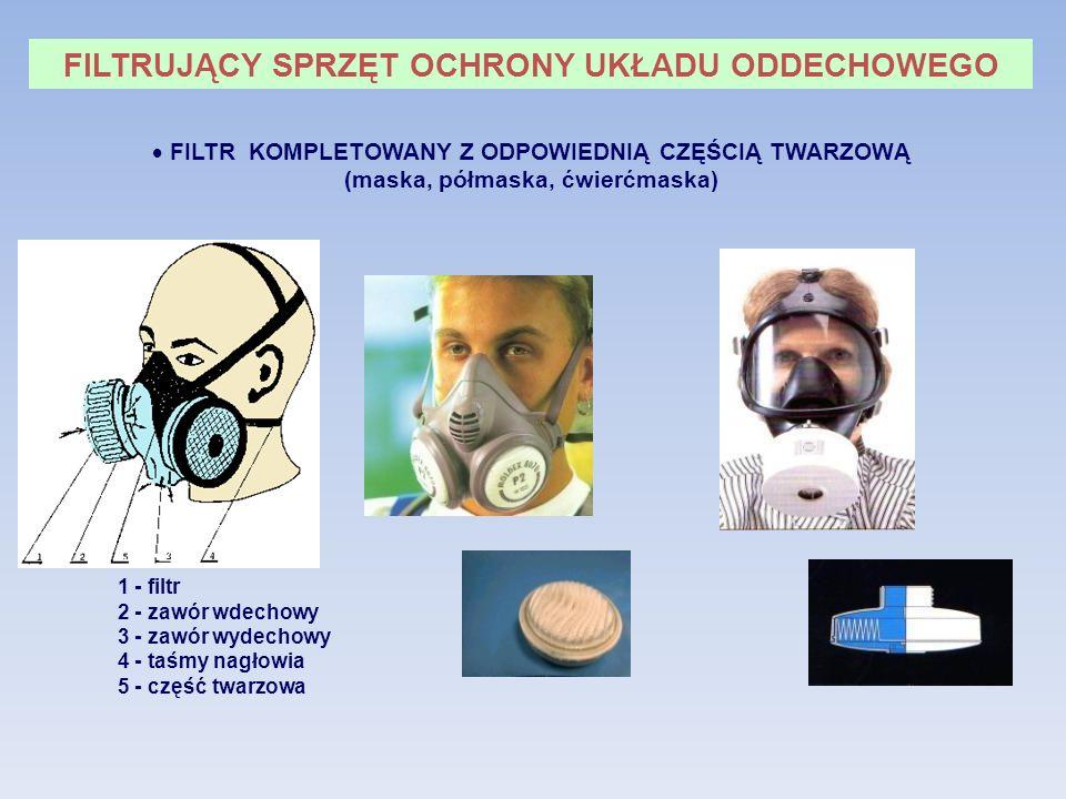 FILTRUJĄCY SPRZĘT OCHRONY UKŁADU ODDECHOWEGO  FILTR KOMPLETOWANY Z ODPOWIEDNIĄ CZĘŚCIĄ TWARZOWĄ (maska, półmaska, ćwierćmaska) 1 - filtr 2 - zawór wd