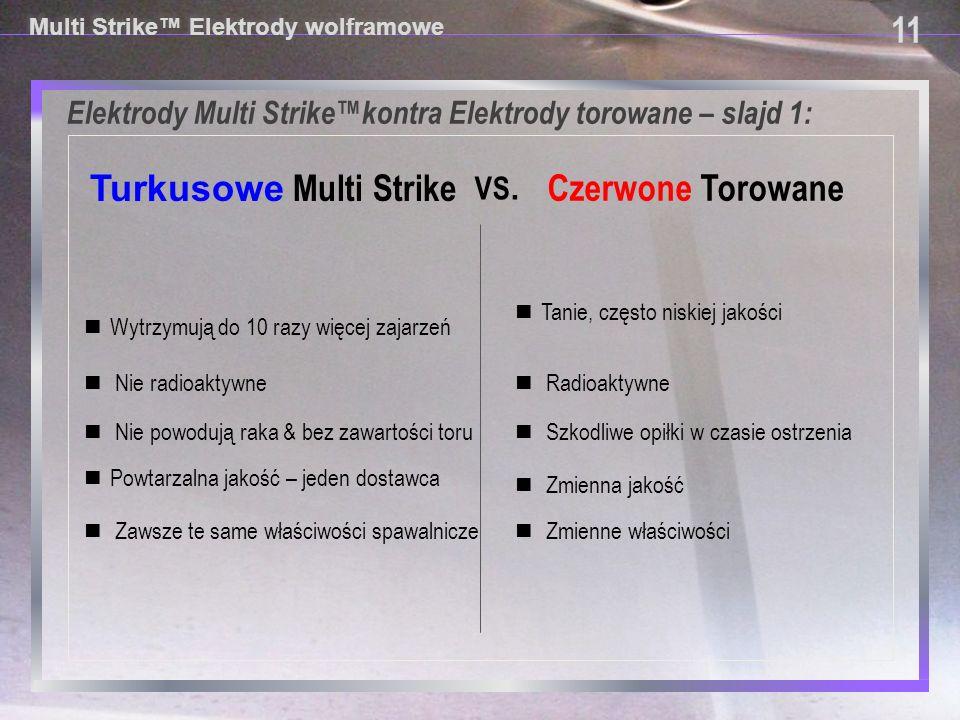 Multi Strike™ Elektrody wolframowe Elektrody Multi Strike™kontra Elektrody torowane – slajd 1: ■ Wytrzymują do 10 razy więcej zajarzeń Turkusowe Multi