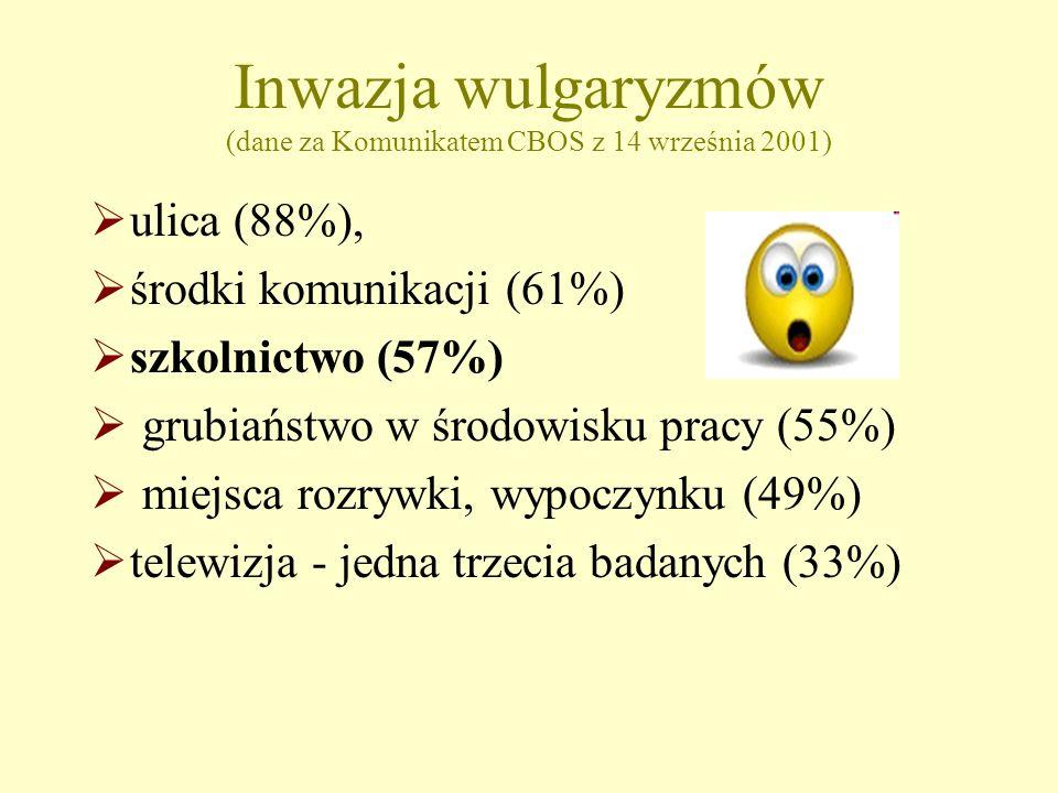 Inwazja wulgaryzmów (dane za Komunikatem CBOS z 14 września 2001)  ulica (88%),  środki komunikacji (61%)  szkolnictwo (57%)  grubiaństwo w środowisku pracy (55%)  miejsca rozrywki, wypoczynku (49%)  telewizja - jedna trzecia badanych (33%)