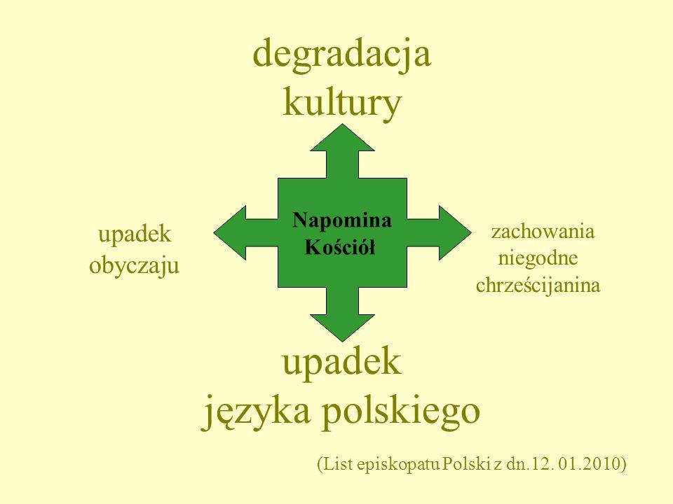Napomina Kościół (List episkopatu Polski z dn.12.