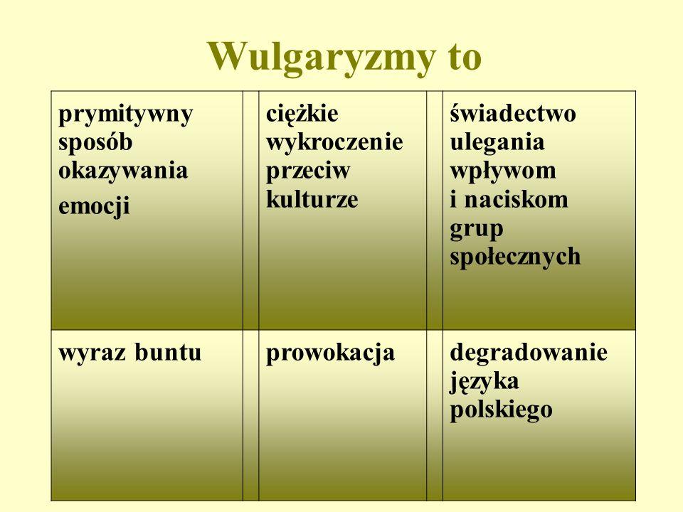 Wulgaryzmy to prymitywny sposób okazywania emocji ciężkie wykroczenie przeciw kulturze świadectwo ulegania wpływom i naciskom grup społecznych wyraz buntuprowokacjadegradowanie języka polskiego