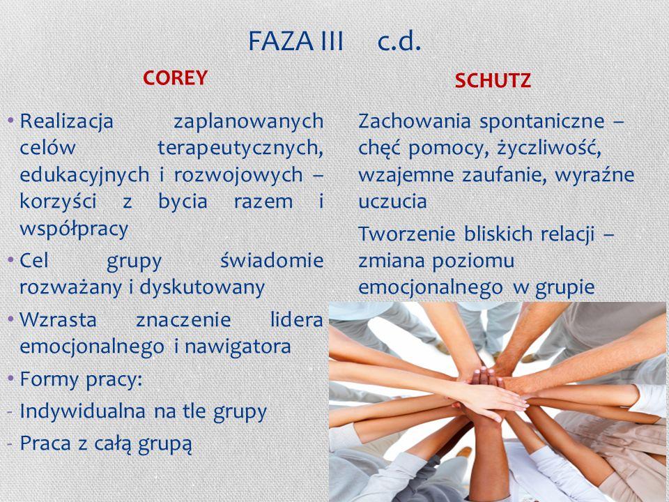 FAZA III Wysoki poziom zaufania i spójności Otwarta komunikacja Konfrontowanie bez etykietowania, sądów i ocen Atmosfera wsparcia dla wysiłków innych
