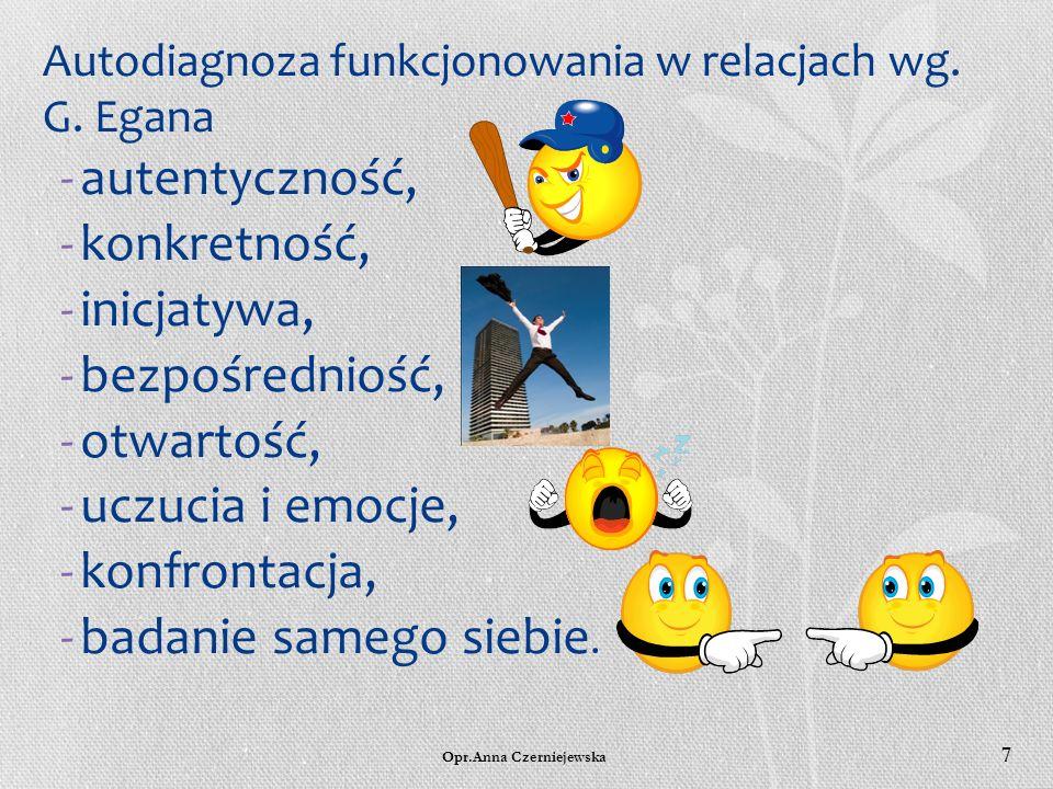 Opr.Anna Czerniejewska 6 Autodiagnoza funkcjonowania w relacjach wg. G. Egana Poniżej znajduje się lista zachowań, charakterystycznych dla sprawnie fu