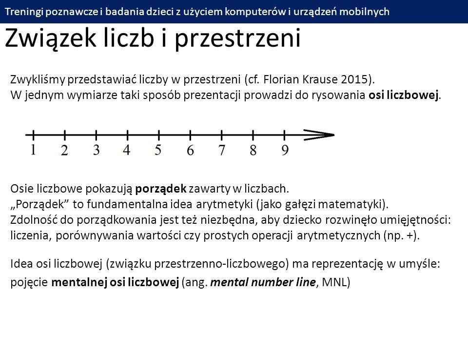 Zwykliśmy przedstawiać liczby w przestrzeni (cf. Florian Krause 2015). W jednym wymiarze taki sposób prezentacji prowadzi do rysowania osi liczbowej.
