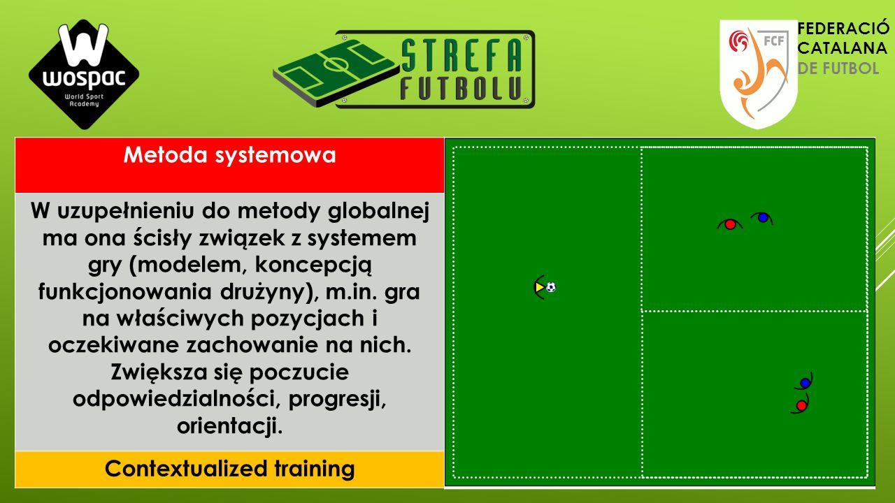 Metoda systemowa W uzupełnieniu do metody globalnej ma ona ścisły związek z systemem gry (modelem, koncepcją funkcjonowania drużyny), m.in. gra na wła