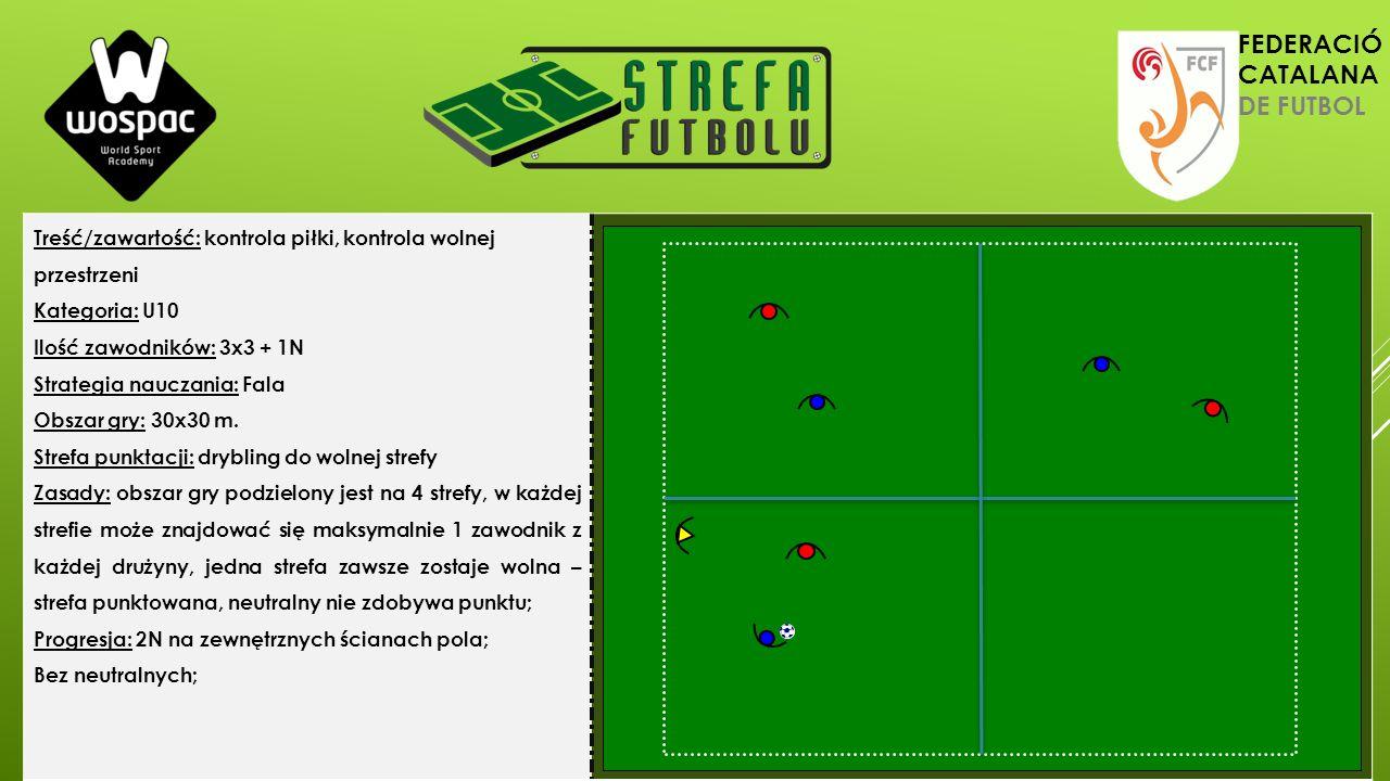 Treść/zawartość: kontrola piłki, kontrola wolnej przestrzeni Kategoria: U10 Ilość zawodników: 3x3 + 1N Strategia nauczania: Fala Obszar gry: 30x30 m.