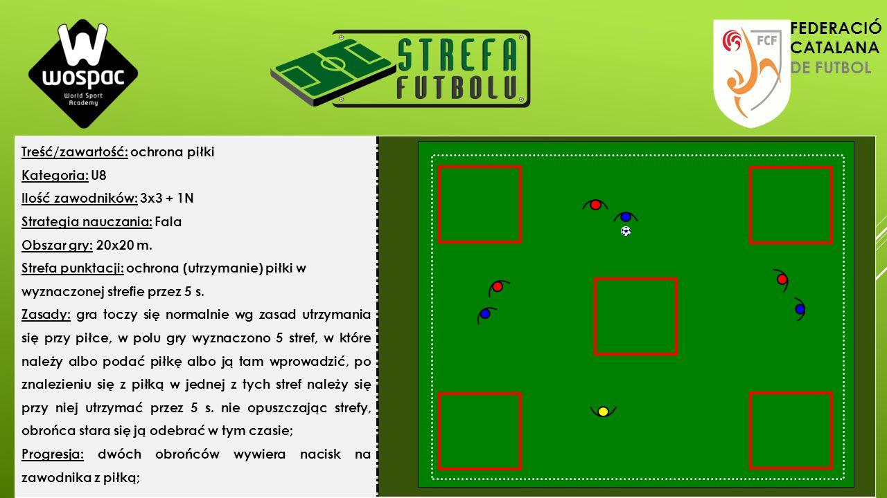 Treść/zawartość: ochrona piłki Kategoria: U8 Ilość zawodników: 3x3 + 1N Strategia nauczania: Fala Obszar gry: 20x20 m. Strefa punktacji: ochrona (utrz