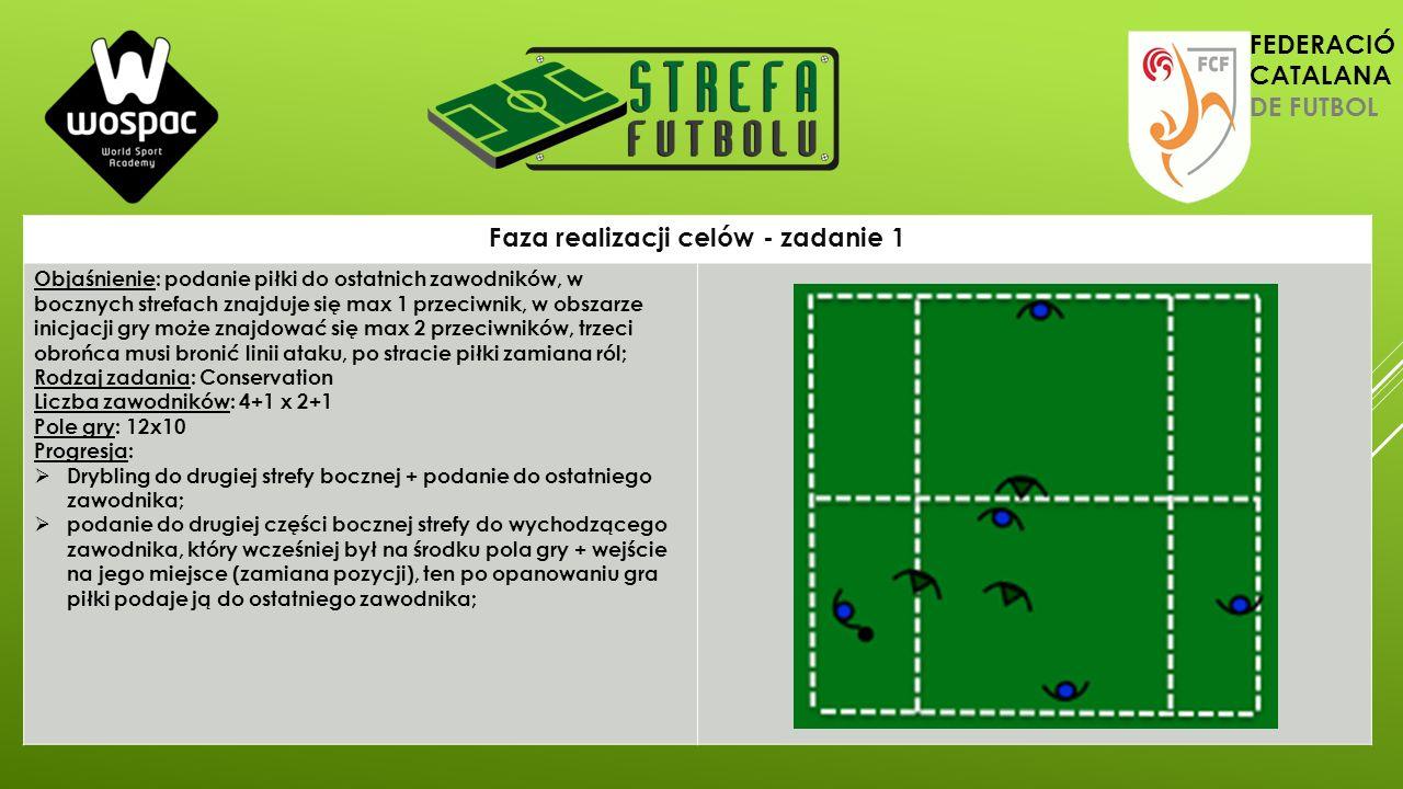 Faza realizacji celów - zadanie 1 Objaśnienie: podanie piłki do ostatnich zawodników, w bocznych strefach znajduje się max 1 przeciwnik, w obszarze in