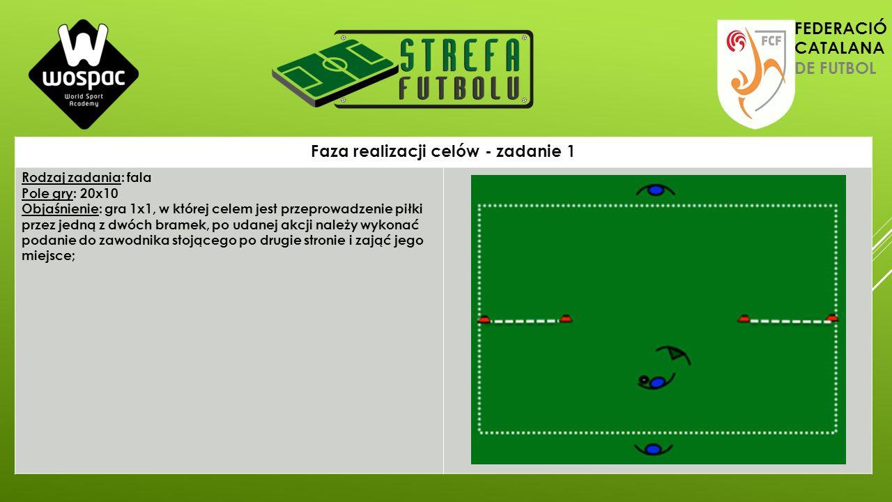 Faza realizacji celów - zadanie 1 Rodzaj zadania: fala Pole gry: 20x10 Objaśnienie: gra 1x1, w której celem jest przeprowadzenie piłki przez jedną z d