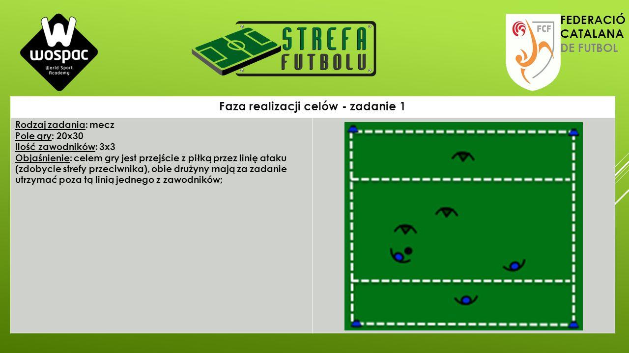 Faza realizacji celów - zadanie 1 Rodzaj zadania: mecz Pole gry: 20x30 Ilość zawodników: 3x3 Objaśnienie: celem gry jest przejście z piłką przez linię