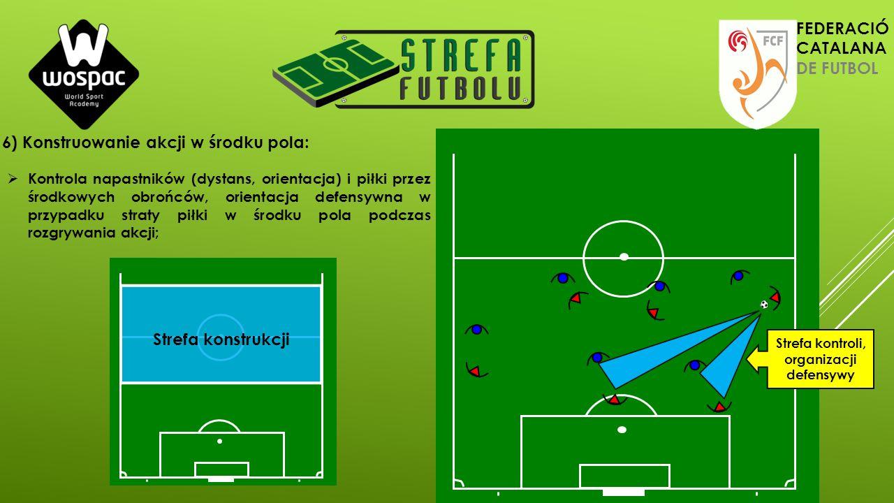 Strefa konstrukcji 6) Konstruowanie akcji w środku pola:  Kontrola napastników (dystans, orientacja) i piłki przez środkowych obrońców, orientacja de