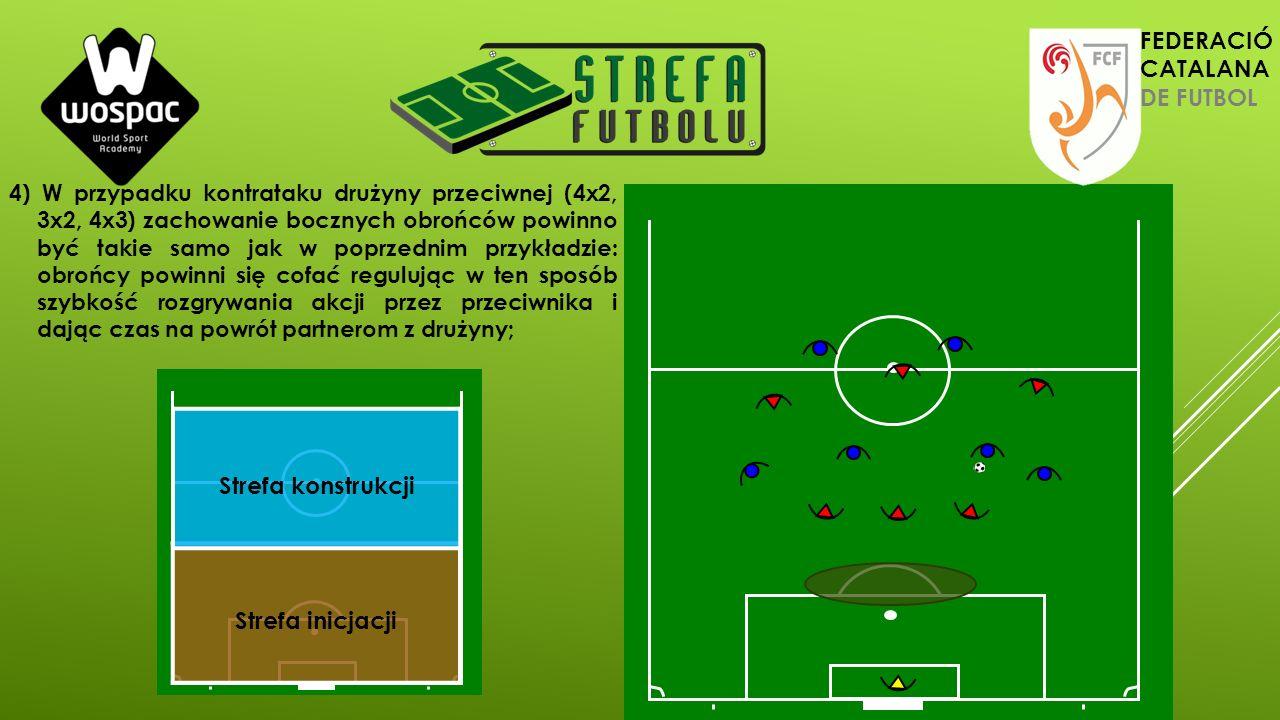 Strefa inicjacji 4) W przypadku kontrataku drużyny przeciwnej (4x2, 3x2, 4x3) zachowanie bocznych obrońców powinno być takie samo jak w poprzednim prz